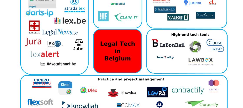 Drie vlakken waarop innovatie in de juridische wereld voelbaar is